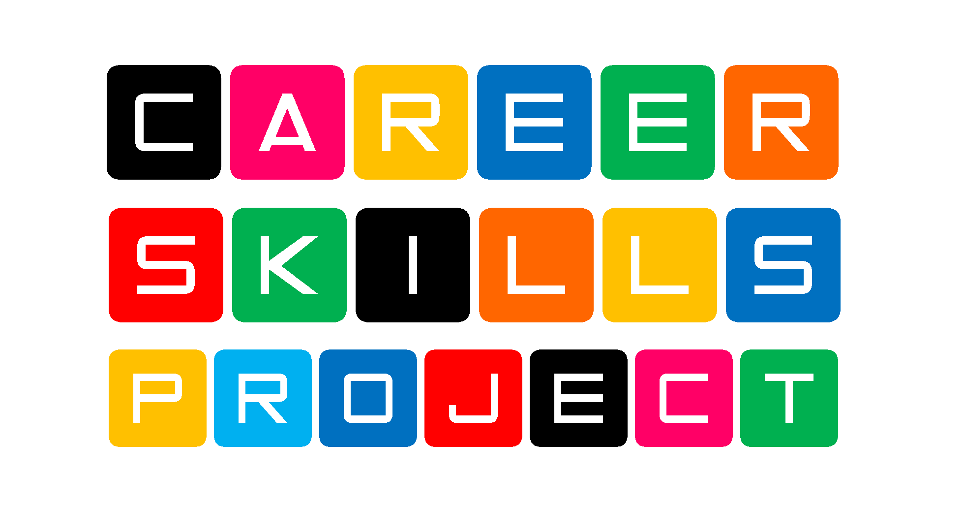 Career Skills Project